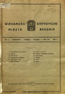 Wiadomości statystyczne miasta Radomia