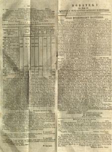 Dziennik Urzędowy Gubernii Radomskiej, 1854, nr 14, dod. I