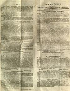 Dziennik Urzędowy Gubernii Radomskiej, 1854, nr 17, dod. II