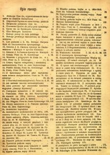 Kronika Diecezji Sandomierskiej : spis rzeczy za rok 1916