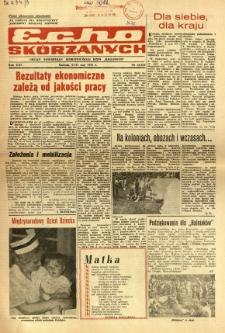 Radomskie Echo Skórzanych, 1976, R. 21, nr 15
