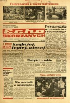 Radomskie Echo Skórzanych, 1976, R. 21, nr 16