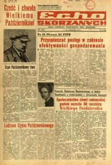 Radomskie Echo Skórzanych, 1977, R. 22, nr 31