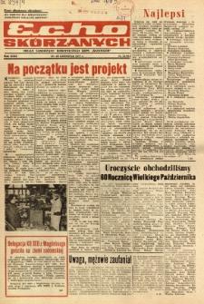 Radomskie Echo Skórzanych, 1977, R. 22, nr 32