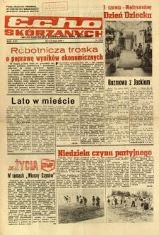 Radomskie Echo Skórzanych, 1980, R. 25, nr 15