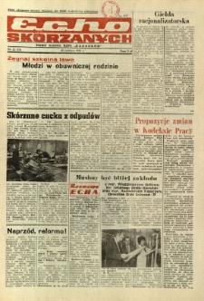 Echo Skórzanych, 1987, nr 12