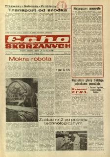 Echo Skórzanych, 1987, nr 15