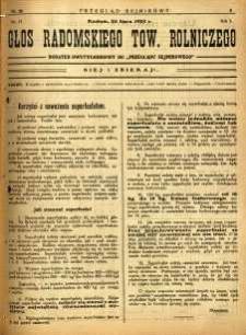 Przegląd Sejmikowy : Urzędowy Organ Sejmiku Radomskiego, 1925, R. 4, nr 28, dod.