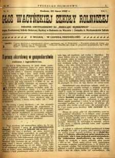 Przegląd Sejmikowy : Urzędowy Organ Sejmiku Radomskiego, 1925, R. 4, nr 29, dod.