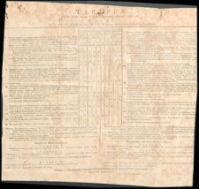 Taryffa opłaty składek na rok 1834 od ubespieczenia własności ruchomych