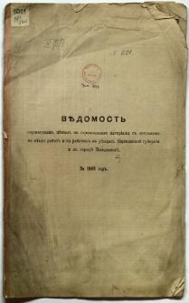 Vedomost' spravočnym'' cenam'' na stroitel'nye materialy s'' dostavkoŭ na mesto rabot'' i na rabočih'' v''b'' uezdah'' Varšavskoj Gubernii i v'' gorode Vloclavske