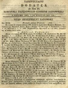 Dziennik Urzędowy Gubernii Radomskiej, 1851, nr 16, dod. nadzwyczajny