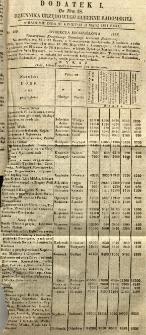 Dziennik Urzędowy Gubernii Radomskiej, 1851, nr 18, dod. I