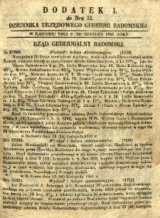 Dziennik Urzędowy Gubernii Radomskiej, 1851, nr 51, dod. I