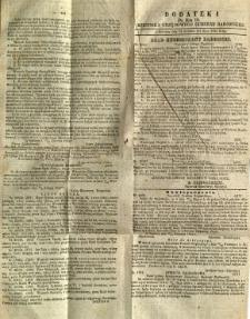 Dziennik Urzędowy Gubernii Radomskiej, 1854, nr 18, dod. I