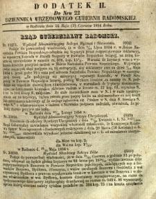 Dziennik Urzędowy Gubernii Radomskiej, 1854, nr 22, dod. II
