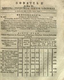 Dziennik Urzędowy Gubernii Radomskiej, 1854, nr 28, dod. II