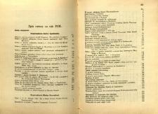 Kronika Diecezji Sandomierskiej : spis rzeczy za rok 1938