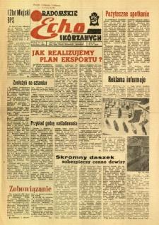 Radomskie Echo Skórzanych, 1966, R. 11, nr 27