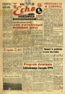 Radomskie Echo Skórzanych, 1969, R. 14, nr 24