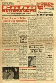 Radomskie Echo Skórzanych, 1977, R. 22, nr 6