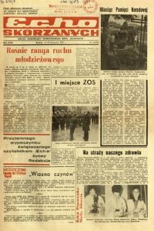 Radomskie Echo Skórzanych, 1977, R. 22, nr 10