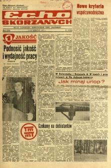 Radomskie Echo Skórzanych, 1977, R. 22, nr 22
