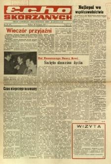 Echo Skórzanych, 1985, nr 22