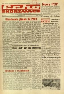 Echo Skórzanych, 1987, nr 4