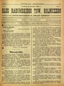Przegląd Sejmikowy : Urzędowy Organ Sejmiku Radomskiego, 1926, R. 5, nr 4, dod.
