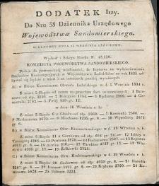 Dziennik Urzędowy Województwa Sandomierskiego, 1834, nr 38, dod. I