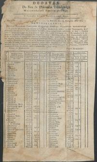 Dziennik Urzędowy Województwa Sandomierskiego, 1834, nr 51, dod.